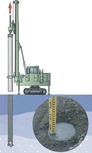 小口径場所打ちコンクリート杭工法