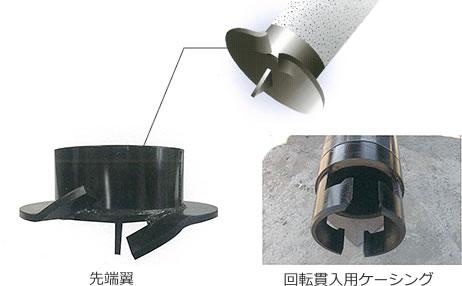 SSW-Pile工法
